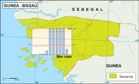 Guinea Bissau climate map