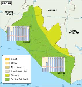 Liberia climate map