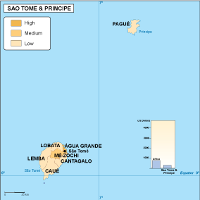 Sao Tome e Principe economic map