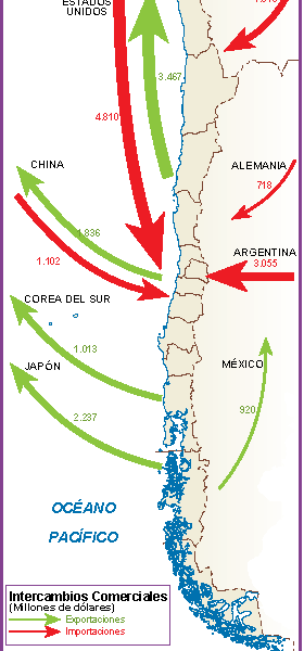 Chile mapa intercambio comercial